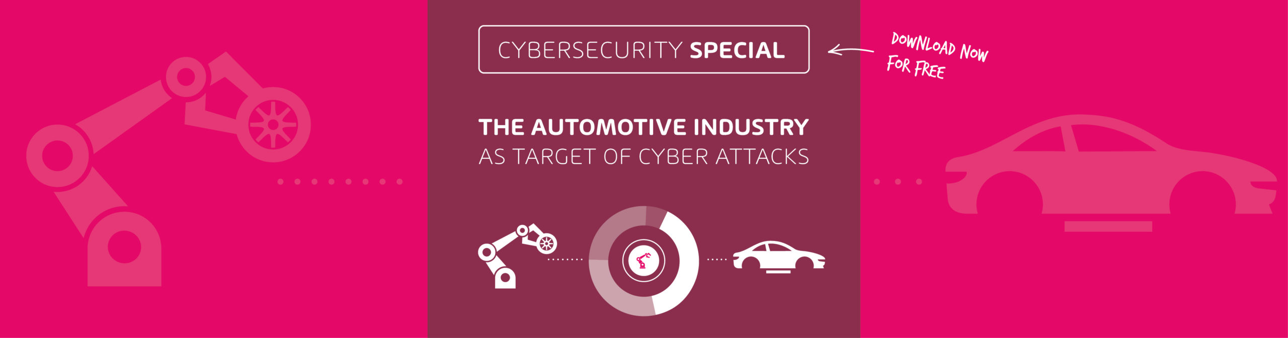 Cybersecurity Special the automotive industry as a target of cyberattacks