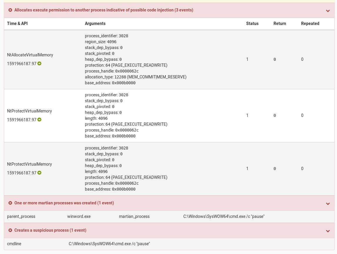 Hornetsecurity Advanced Threat Protection Sandbox erkennt Prozess-Injektion