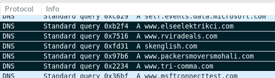 Emotet DNS queries