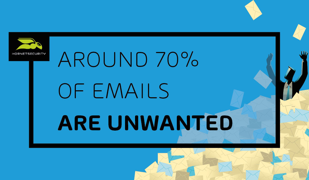 The Hornetsecurity Security Lab publishes new figures: about 70% of all emails are unwanted