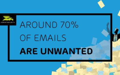 Het Hornetsecurity Security Lab publiceert nieuwe cijfers: ongeveer 70% van alle e-mails is ongewenst